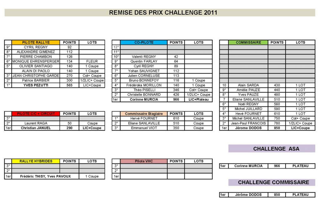 2011-REMISE-CHALLENGE-1500X990