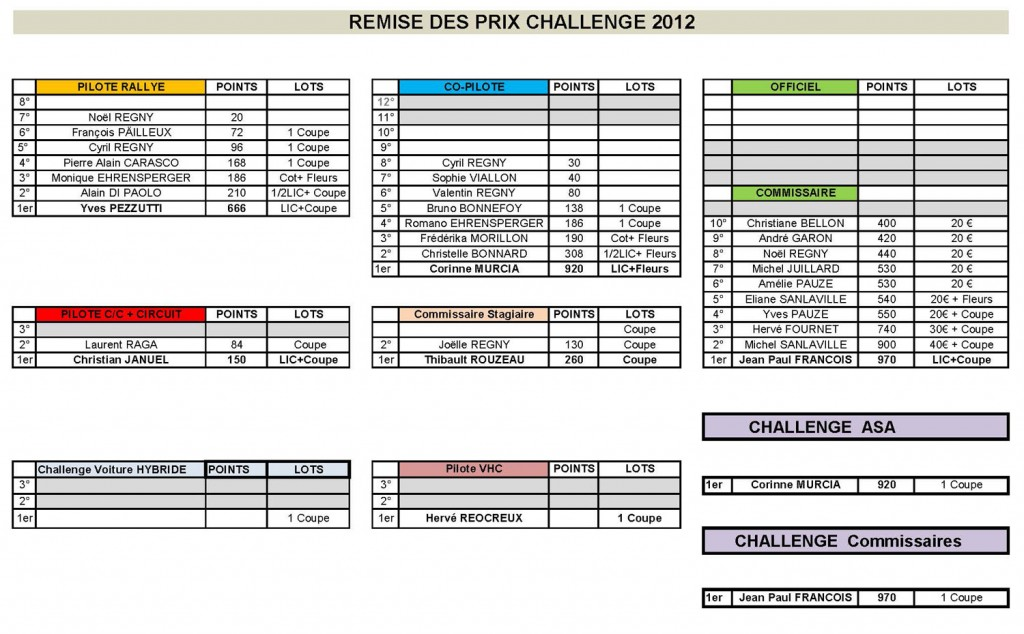 2012-REMISE-CHALLENGE-1500X930