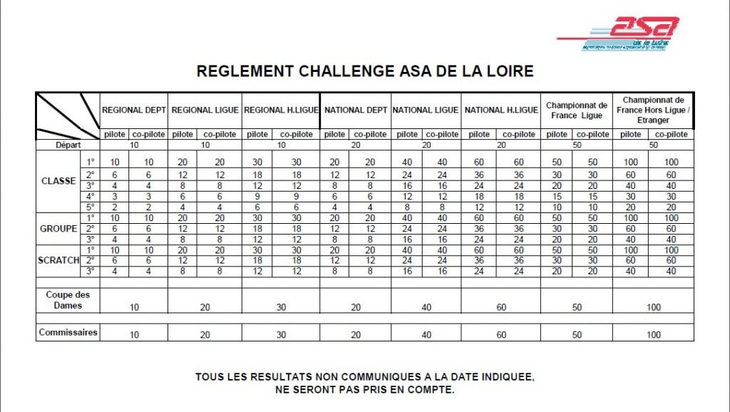 2014-Règlement-Challenge-ASA